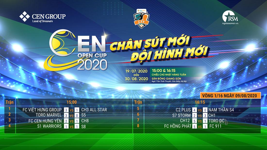 Cen Group Cen Open Cup 2020