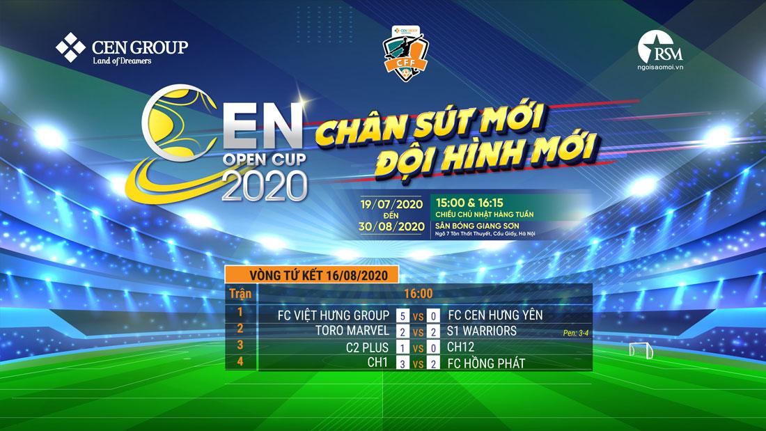 Cen Group Cen Open Cup Tứ Kết